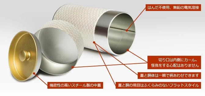 江東堂のお茶缶のポイント